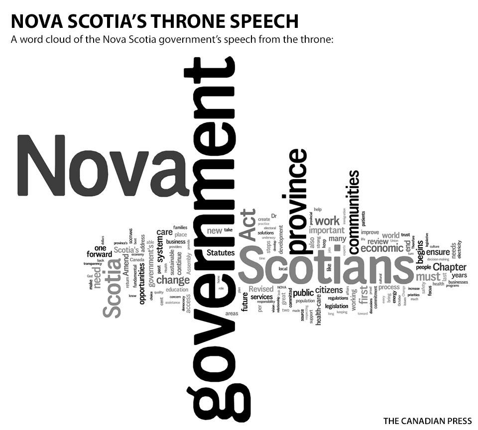 NOVA SCOTIA THRONE SPEECH